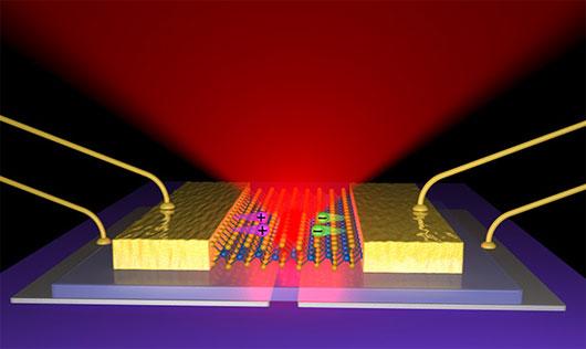 Chế tạo thành công đèn LED siêu mỏng, dày hơn nguyên tử 3 lần