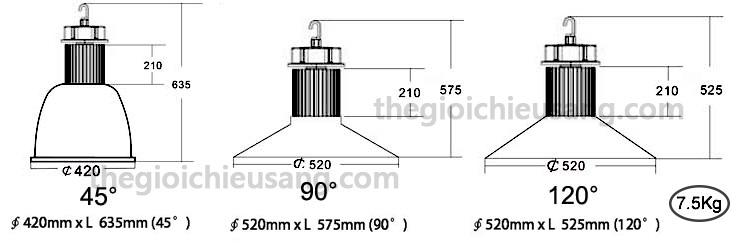 thông số kỹ thuật đèn high bay 200W
