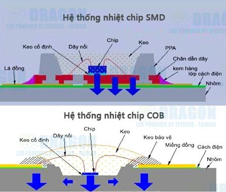 chip-led-cob-1