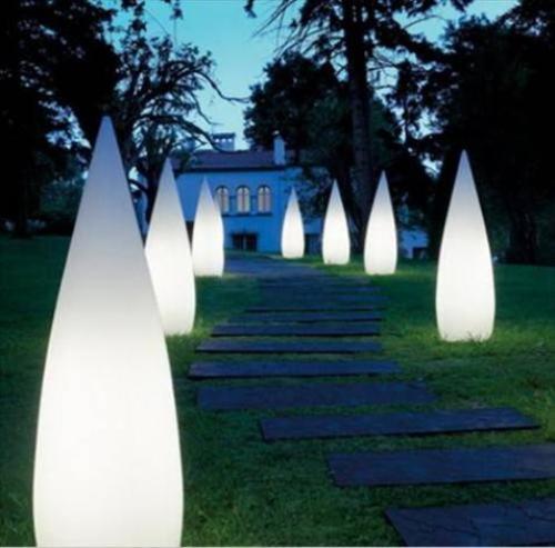 9 kỹ thuật chọn đèn sân vườn của chuyên gia
